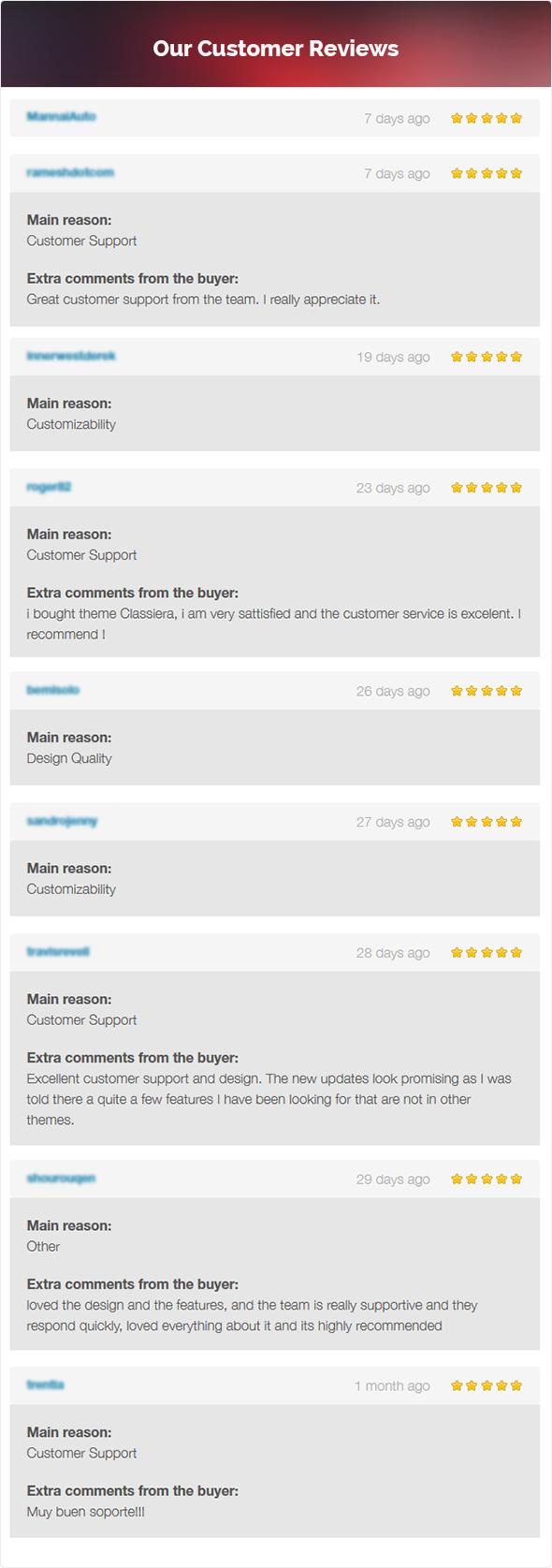 Classiera Client Review